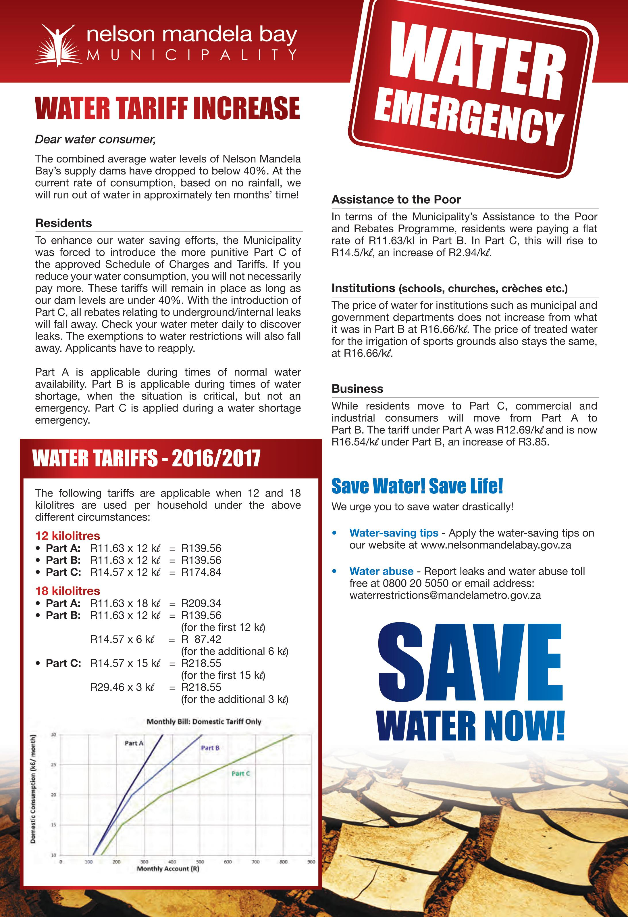 Save Water Now